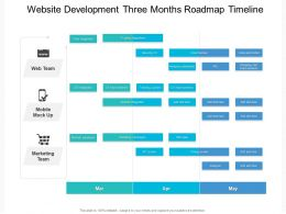 Website Development Three Months Roadmap Timeline