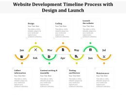 Website Development Timeline Process With Design And Launch