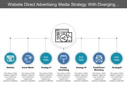 Website Direct Advertising Media Strategy With Diverging Arrows And Icons