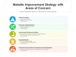 Website Improvement Strategy With Areas Of Concern