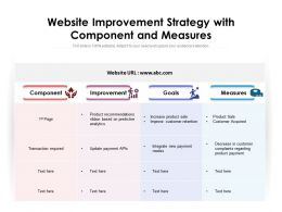 Website Improvement Strategy With Component And Measures