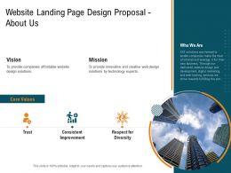 Website Landing Page Design Proposal About Us Ppt Powerpoint Presentation Portfolio Model
