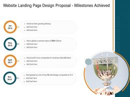 Website Landing Page Design Proposal Milestones Achieved Ppt Powerpoint Presentation Infographics Icons