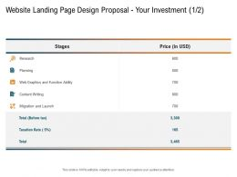 Website Landing Page Design Proposal Your Investment M3404 Ppt Powerpoint Presentation Model