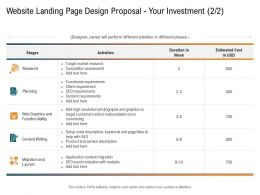 Website Landing Page Design Proposal Your Investment M3405 Ppt Powerpoint Presentation Inspiration