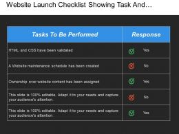 Website Launch Checklist Showing Task And Response