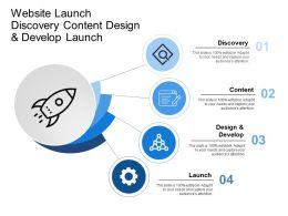 Website Launch Discovery Content Design And Develop Launch