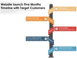 Website Launch Five Months Timeline With Target Customers