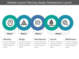 Website Launch Planning Design Development Launch Maintenance