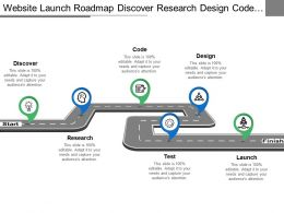 Website Launch Roadmap Discover Research Design Code Test And Launch