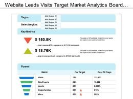Website Leads Visits Target Market Analytics Board With Region