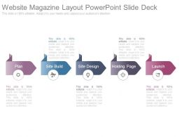 Website Magazine Layout Powerpoint Slide Deck
