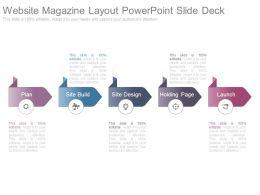 website_magazine_layout_powerpoint_slide_deck_Slide01