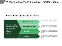 Website Maintenance Electronic Transfer Supply Chain Strategy Assets Management