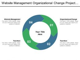 Website Management Organizational Change Project Management Delivery Management Cpb