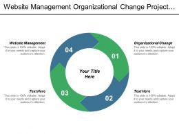 Website Management Organizational Change Project Management Delivery Management Cpb