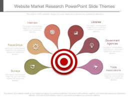 Website Market Research Powerpoint Slide Themes