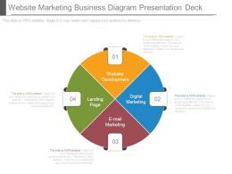 Website Marketing Business Diagram Presentation Deck