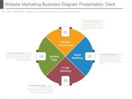 website_marketing_business_diagram_presentation_deck_Slide01