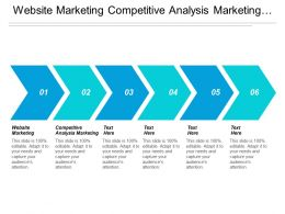 Website Marketing Competitive Analysis Marketing Event Planner Resource Cpb