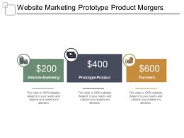 Website Marketing Prototype Product Mergers Acquisitions Diligence Checklist Cpb