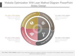 Website Optimization With Lean Method Diagram Powerpoint Slides Design