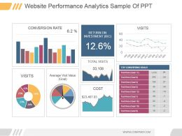 Website Performance Analytics Sample Of Ppt