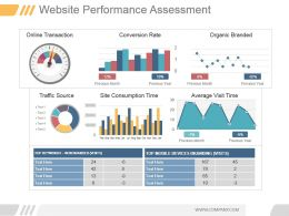 Website Performance Assessment Powerpoint Ideas