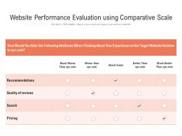 Website Performance Evaluation Using Comparative Scale