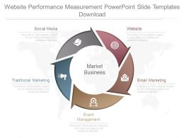 Website Performance Measurement Powerpoint Slide Templates Download