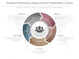 Website Performance Measurement Presentation Outline