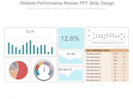 Website Performance Review Ppt Slide Design