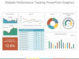 Website Performance Tracking Powerpoint Graphics