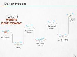 website_proposal_powerpoint_presentation_slides_Slide05