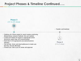 website_proposal_powerpoint_presentation_slides_Slide12