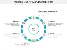 Website Quality Management Plan Ppt Powerpoint Presentation Styles Smartart