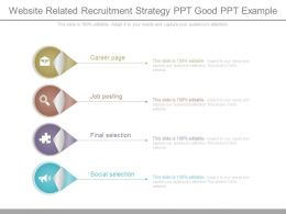 Website Related Recruitment Strategy Ppt Good Ppt Example
