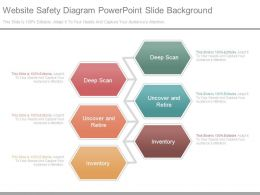Website Safety Diagram Powerpoint Slide Background