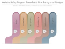 Website Safety Diagram Powerpoint Slide Background Designs