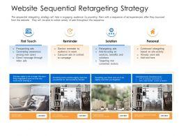 Website Sequential Retargeting Strategy Bargained Standard Ppt Slides