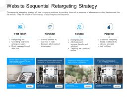Website Sequential Retargeting Strategy Contains Slightly Powerpoint Presentation Maker