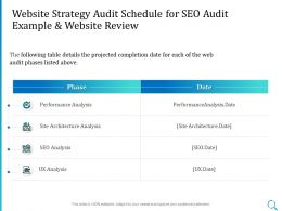Website Strategy Audit Schedule For SEO Audit Example And Website Review Ppt Grids