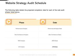 Website Strategy Audit Schedule Ppt Powerpoint Presentation Inspiration