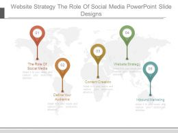 Website Strategy The Role Of Social Media Powerpoint Slide Designs