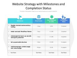 Website Strategy With Milestones And Completion Status