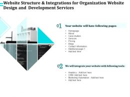 Website Structure And Integrations For Organization Website Design And Development Services Ppt File Topics
