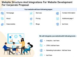 Website Structure And Integrations For Website Development For Corporate Proposal Ppt Gallery