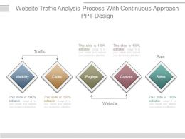 Website Traffic Analysis Process With Continuous Approach Ppt Design