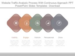 Website Traffic Analysis Process With Continuous Approach Ppt Powerpoint Slides Templates Download