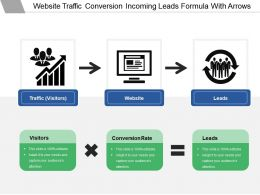 Website Traffic Conversion Incoming Leads Formula With Arrows